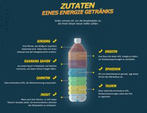 Sollten Energy Drinks im Training verwendet werden?